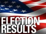 Election Results Generic